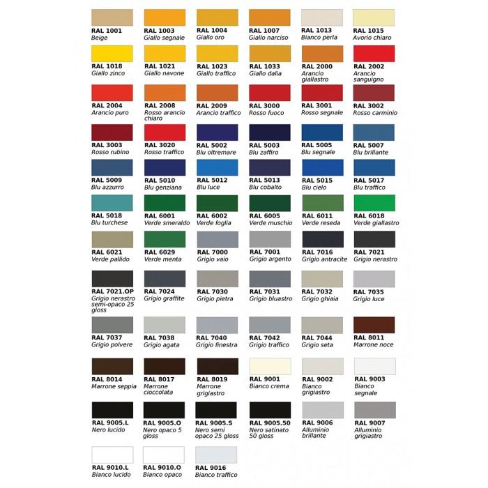 tabella dei colori Ral